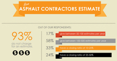 Asphalt Estimating Stats